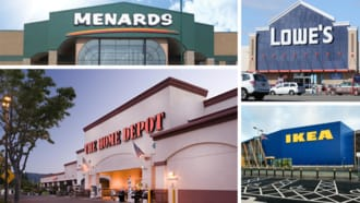 Top Home Improvement Store Chains